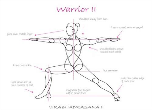 Yoga Basic Poses 101 — Warrior Two